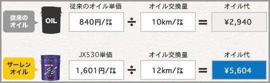 実測燃費例 図2